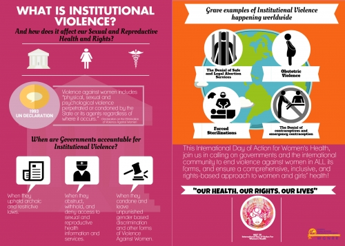 International Day of Action for Womens Health