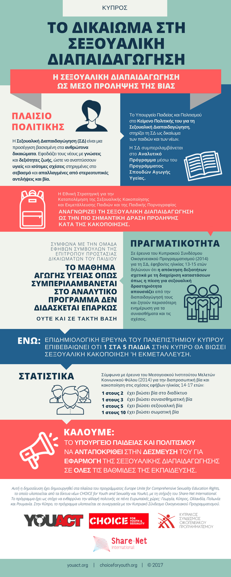 Cyprus_SE_Infographic_2017_GR_web